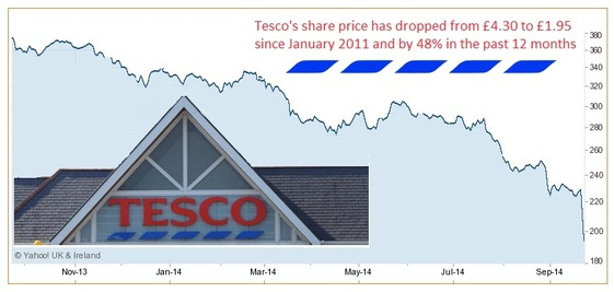 Tesco profits fall but the village shop continues to do well